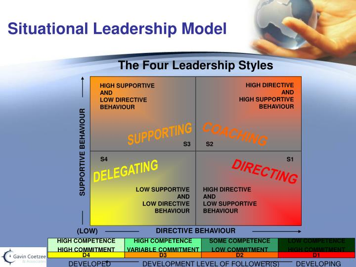 situational leadership 1 The situational theory of leadership is becoming increasingly popular in the context of modern organizational leadership this is evident from the.
