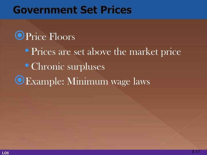 Government Set Prices