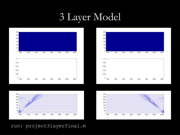 3 Layer Model