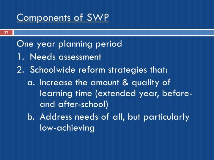 Components of SWP