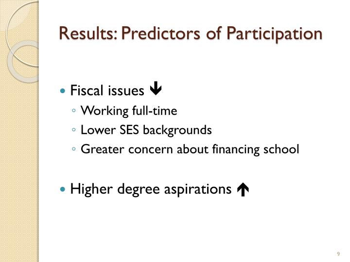 Results: Predictors of Participation
