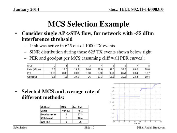 MCS Selection Example