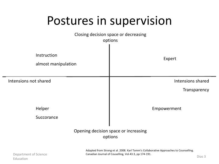 Postures in supervision