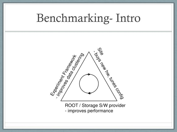 Benchmarking- Intro