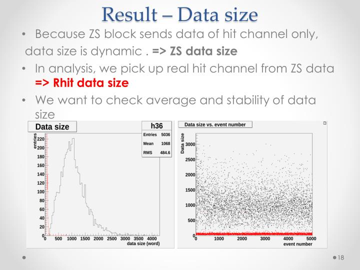 Result – Data size