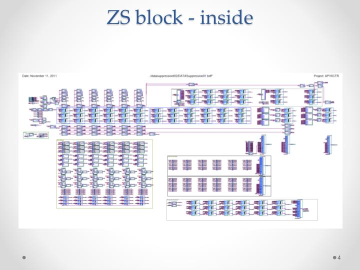 ZS block - inside