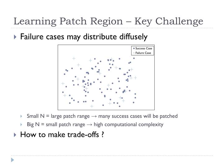 Learning Patch Region – Key Challenge