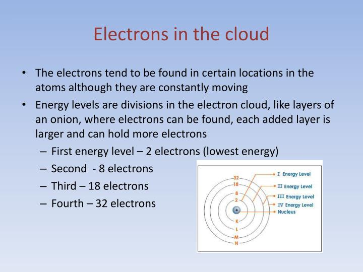 Electrons in the cloud