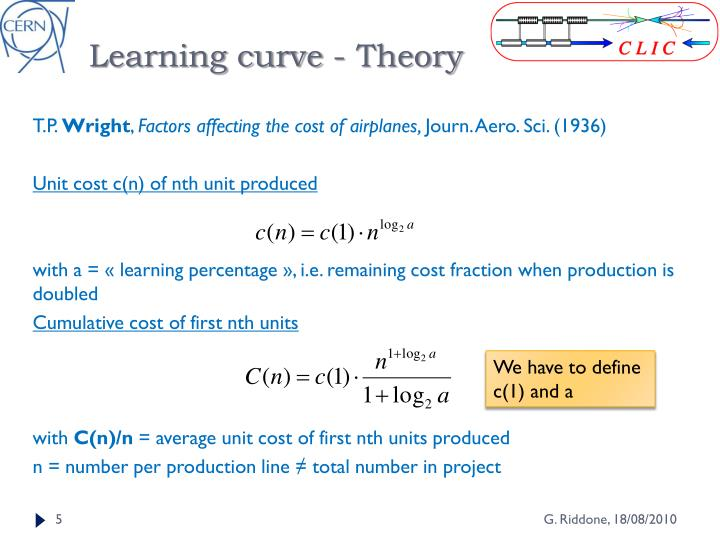 Learning curve - Theory