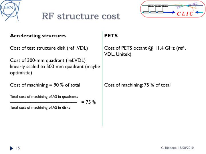 RF structure