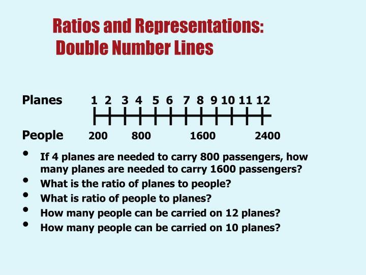 Ratios and Representations: