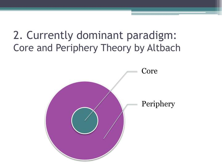 2. Currently dominant paradigm: