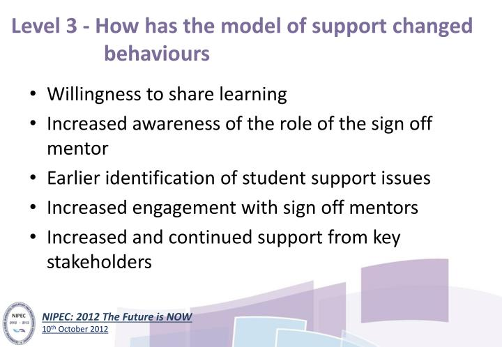 Level 3 - How has the model of support changed  behaviours