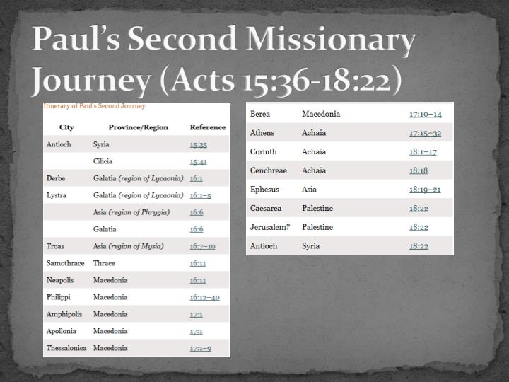 Paul's Second Missionary Journey (Acts 15:36-18:22)