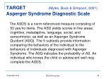 target myles bock simpson 2001 asperger syndrome diagnostic scale