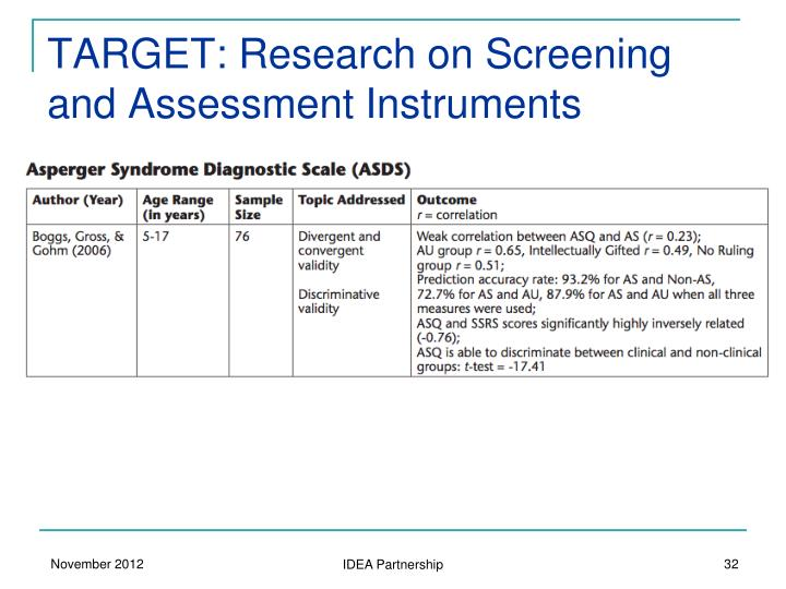 TARGET: Research on Screening and Assessment Instruments