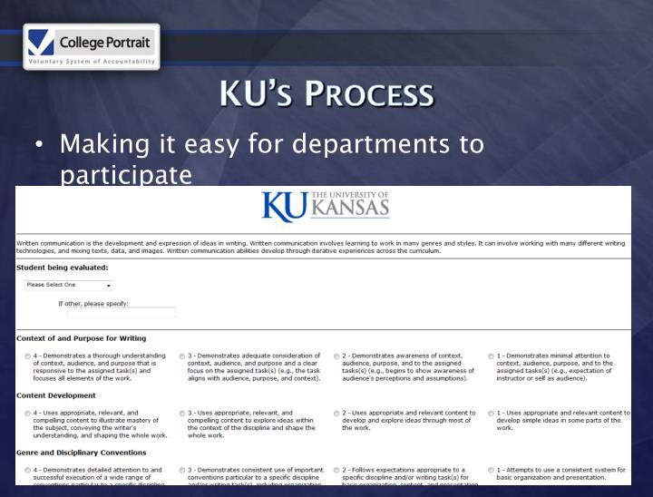 KU's Process