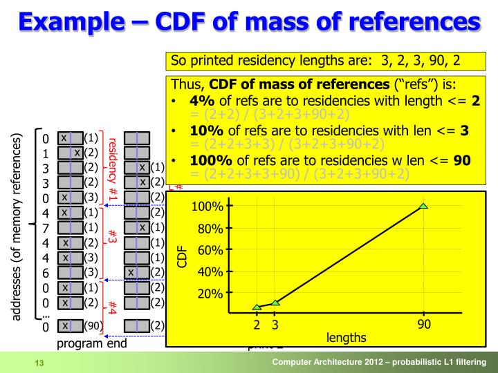 Example – CDF of mass of references