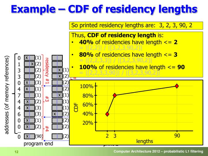 Example – CDF of residency lengths