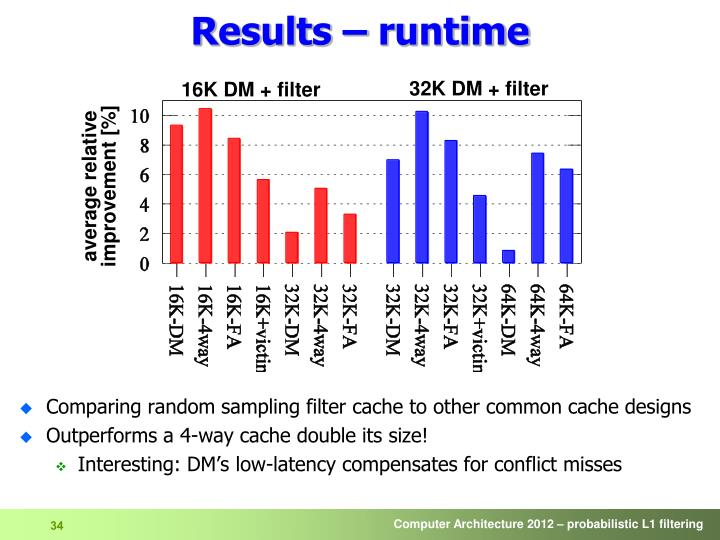 Comparing random sampling filter cache to other common cache designs