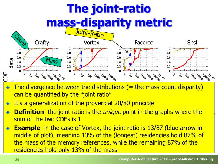 "The divergence between the distributions (= the mass-count disparity) can be quantified by the ""joint ratio"""