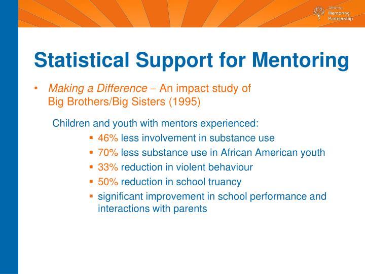 Statistical Support for Mentoring