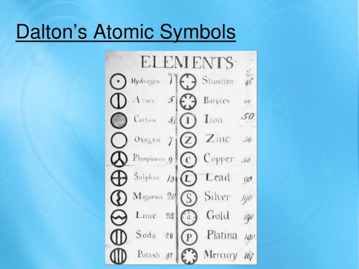 Dalton's Atomic Symbols