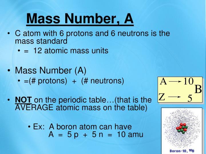 Mass Number, A