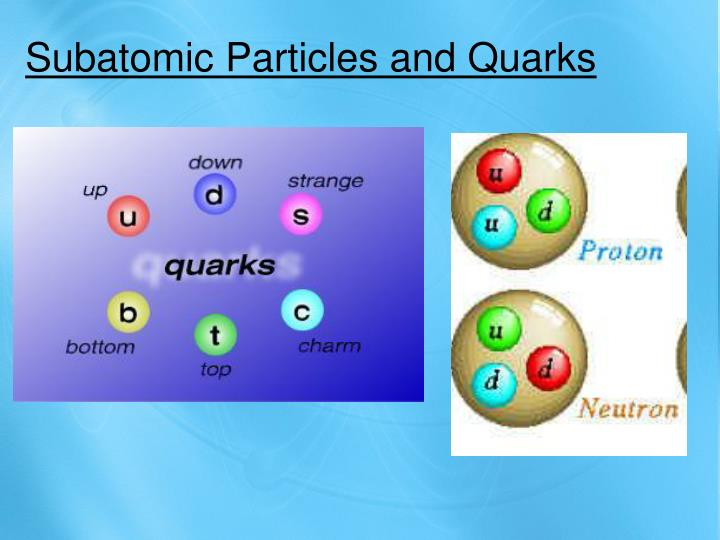 Subatomic Particles and Quarks
