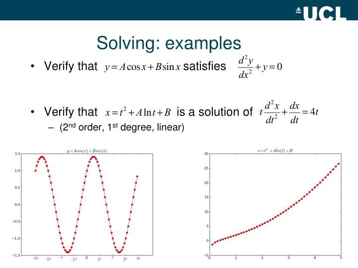 Solving: examples