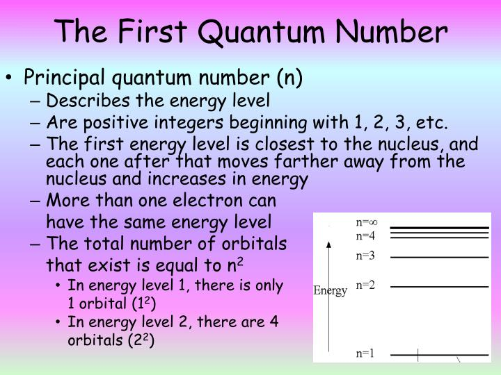 The First Quantum Number