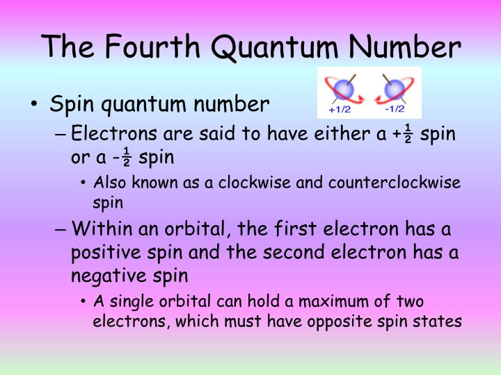 The Fourth Quantum Number