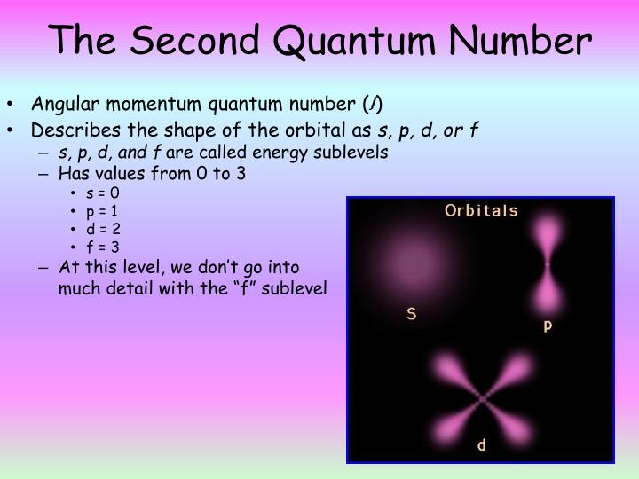The Second Quantum Number