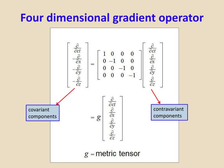 Four dimensional gradient operator