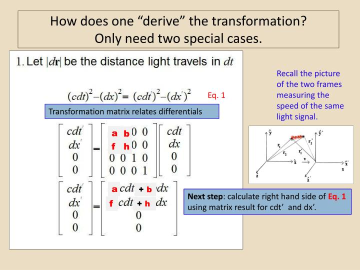 "How does one ""derive"" the transformation?"