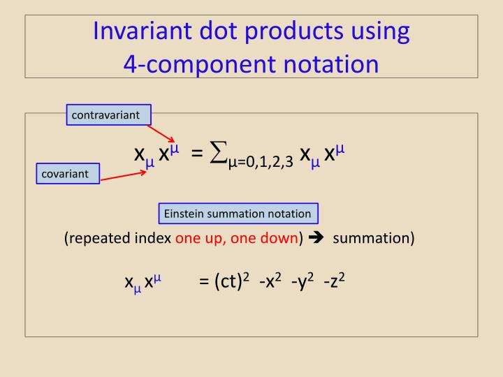 Invariant dot products using