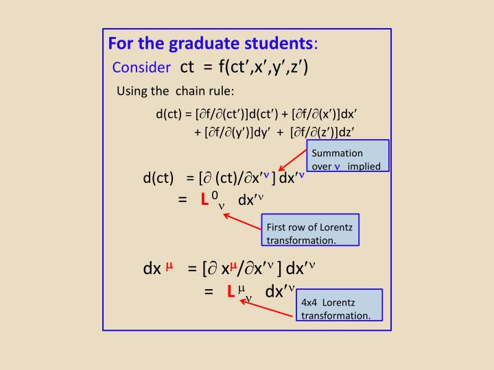 For the graduate students
