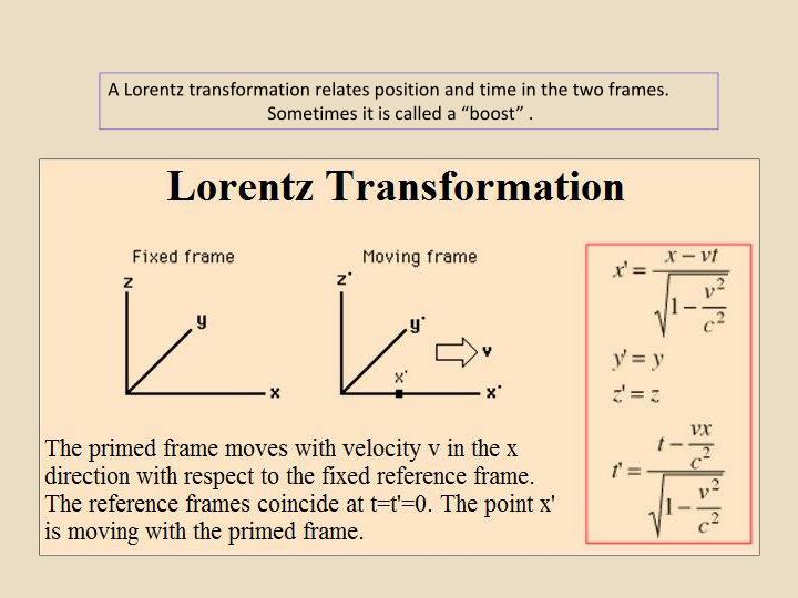"A Lorentz transformation relates position and time in the two frames.                    Sometimes it is called a ""boost"" ."
