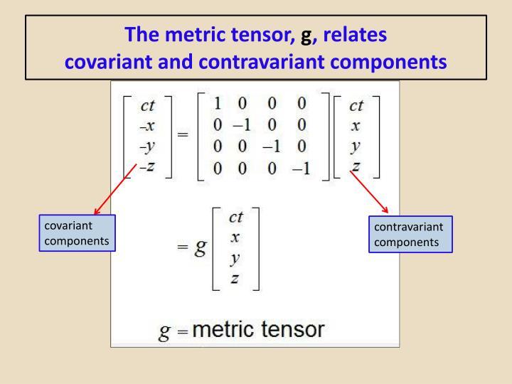 The metric tensor,