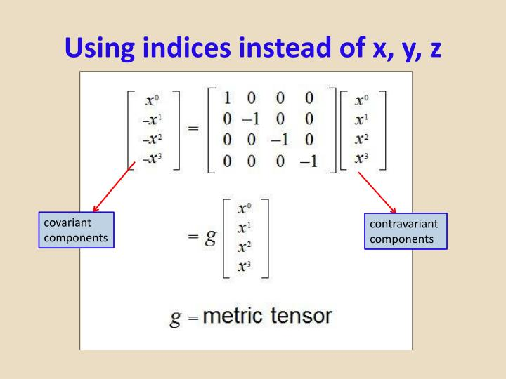 Using indices instead of x, y, z