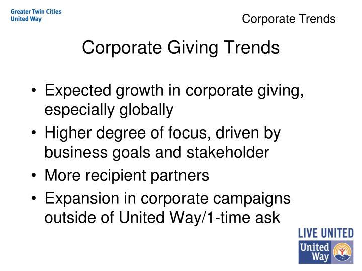 Corporate Trends