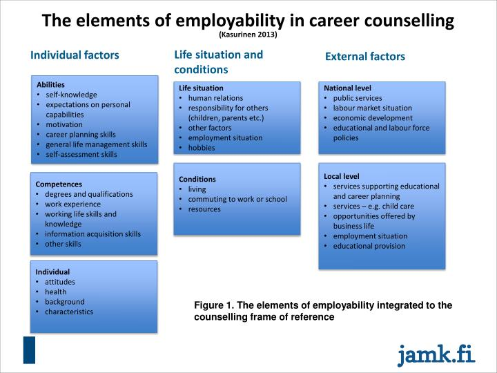 student counselling business plan