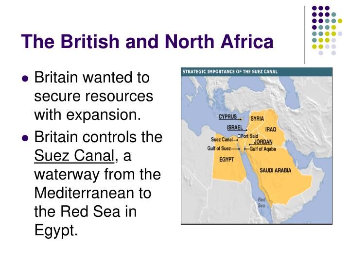 The British and North Africa