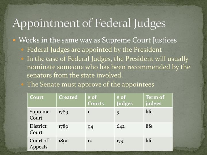 Appointment of Federal Judges