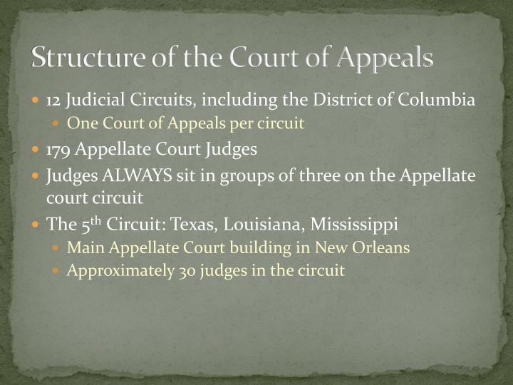 Structure of the Court of Appeals