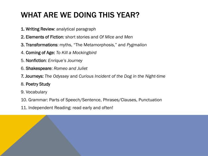 What are we doing this year?