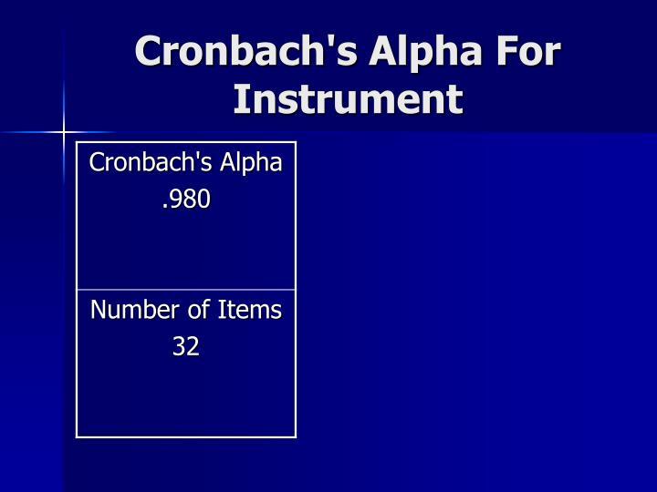 Cronbach's