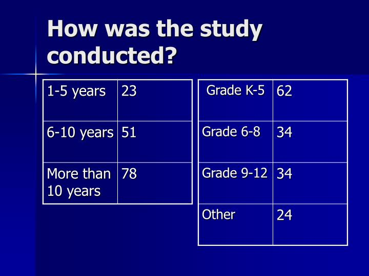 How was the study conducted?