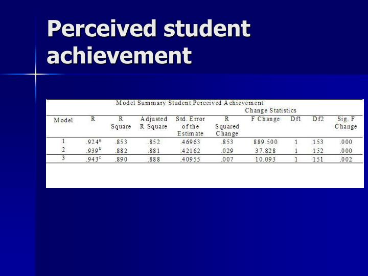 Perceived student achievement
