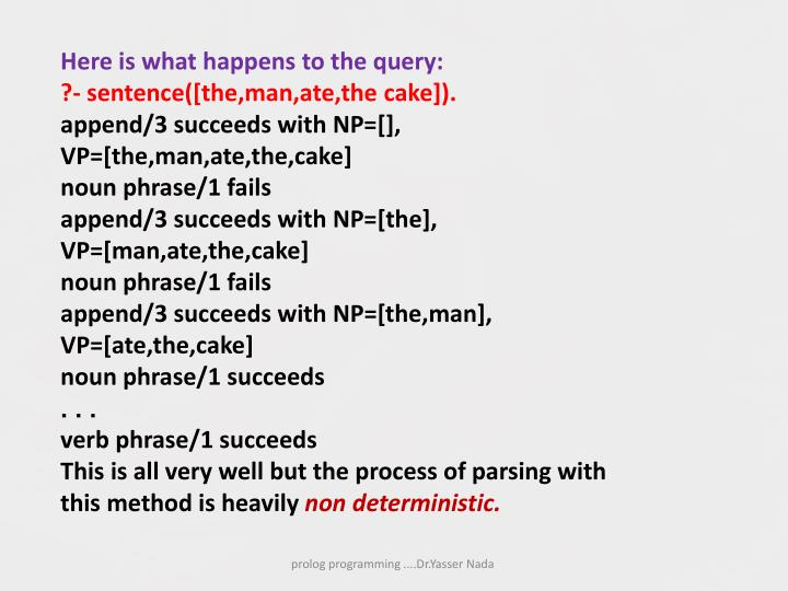 Here is what happens to the query: